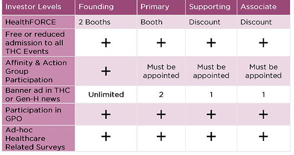 Membership-Investment-Grid-sneakpeek01-21